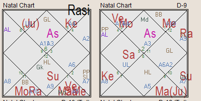 Mystery of the 8th House in vedic Astrology Part 2 – The Vedic Siddhanta