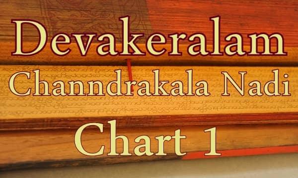 Devakeralam – Chandrakala Nadi – Chart 1 – The Vedic Siddhanta